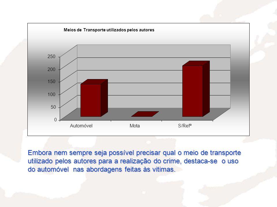 Embora nem sempre seja possível precisar qual o meio de transporte utilizado pelos autores para a realização do crime, destaca-se o uso do automóvel n