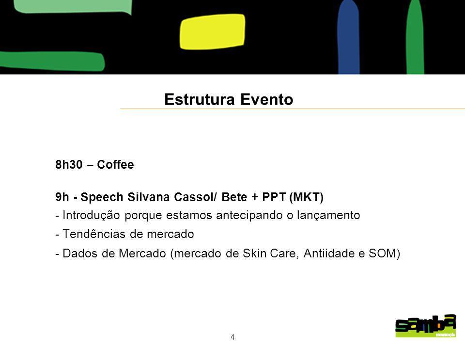 4 Estrutura Evento 8h30 – Coffee 9h - Speech Silvana Cassol/ Bete + PPT (MKT) - Introdução porque estamos antecipando o lançamento - Tendências de mercado - Dados de Mercado (mercado de Skin Care, Antiidade e SOM)