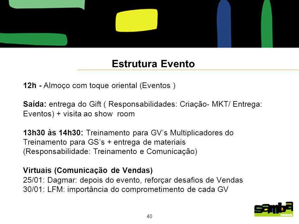 40 Estrutura Evento 12h - Almoço com toque oriental (Eventos ) Saída: entrega do Gift ( Responsabilidades: Criação- MKT/ Entrega: Eventos) + visita ao show room 13h30 às 14h30: Treinamento para GVs Multiplicadores do Treinamento para GSs + entrega de materiais (Responsabilidade: Treinamento e Comunicação) Virtuais (Comunicação de Vendas) 25/01: Dagmar: depois do evento, reforçar desafios de Vendas 30/01: LFM: importância do comprometimento de cada GV