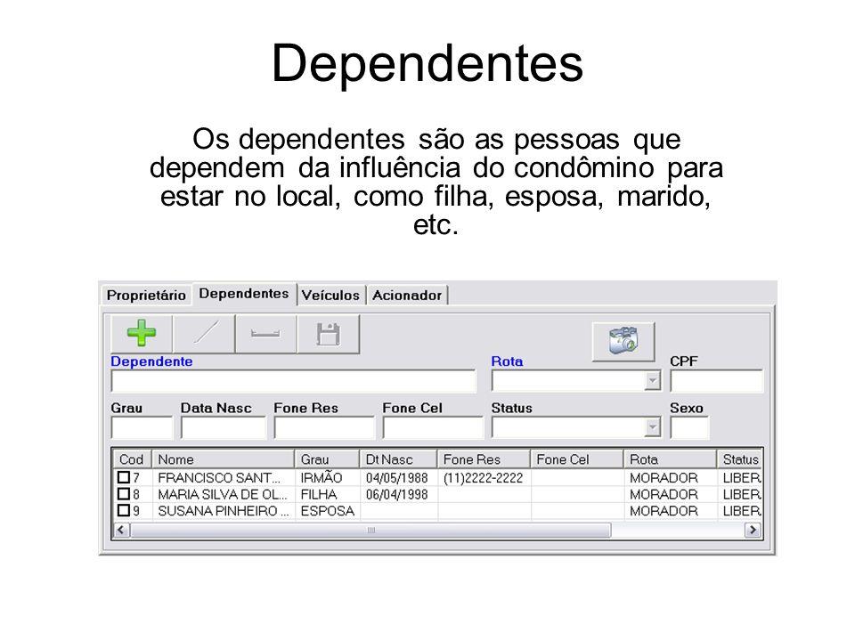 Dependentes Os dependentes são as pessoas que dependem da influência do condômino para estar no local, como filha, esposa, marido, etc.