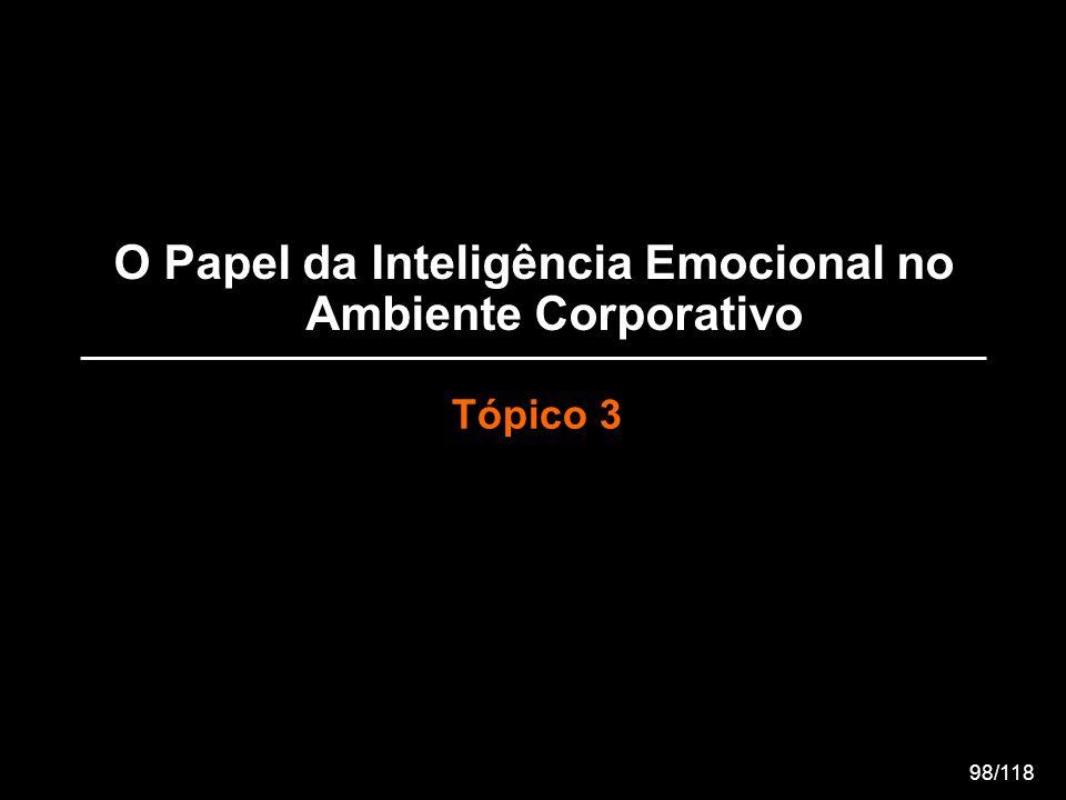 O Papel da Inteligência Emocional no Ambiente Corporativo Tópico 3 98/118