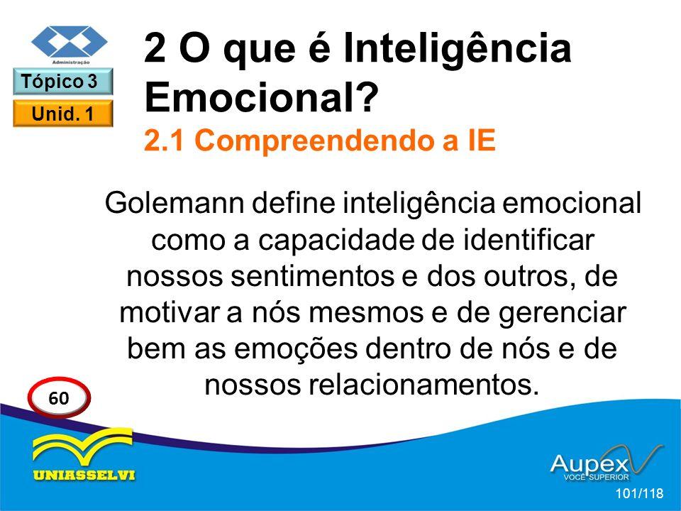 Golemann define inteligência emocional como a capacidade de identificar nossos sentimentos e dos outros, de motivar a nós mesmos e de gerenciar bem as emoções dentro de nós e de nossos relacionamentos.