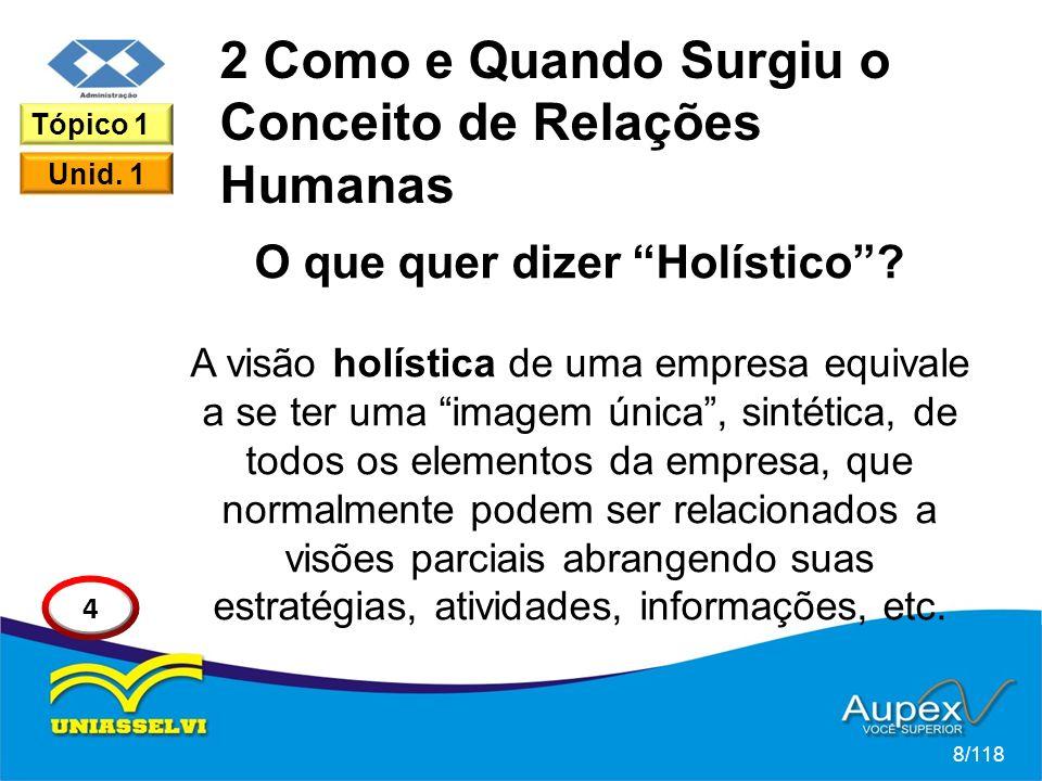2 Como e Quando Surgiu o Conceito de Relações Humanas O que quer dizer Holístico.