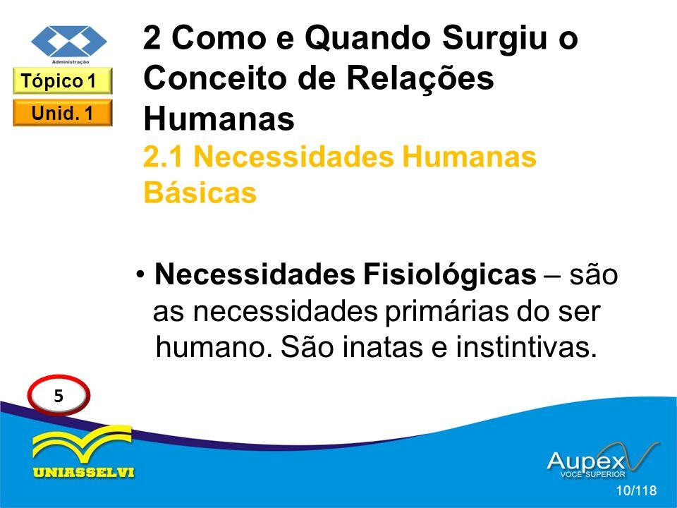 2 Como e Quando Surgiu o Conceito de Relações Humanas 2.1 Necessidades Humanas Básicas Necessidades Fisiológicas – são as necessidades primárias do ser humano.