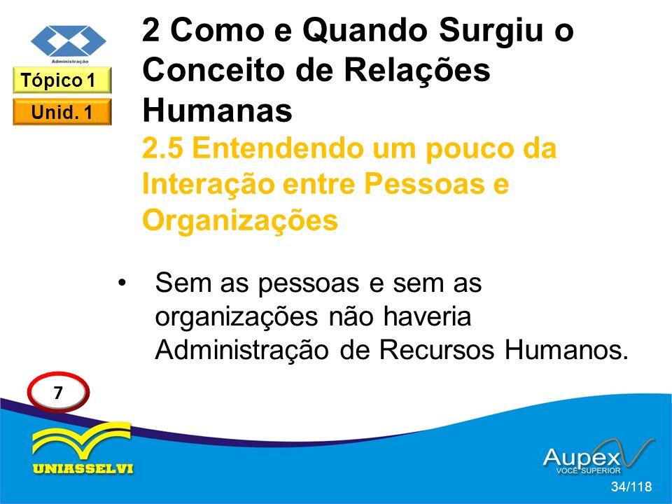 2 Como e Quando Surgiu o Conceito de Relações Humanas 2.5 Entendendo um pouco da Interação entre Pessoas e Organizações Sem as pessoas e sem as organizações não haveria Administração de Recursos Humanos.