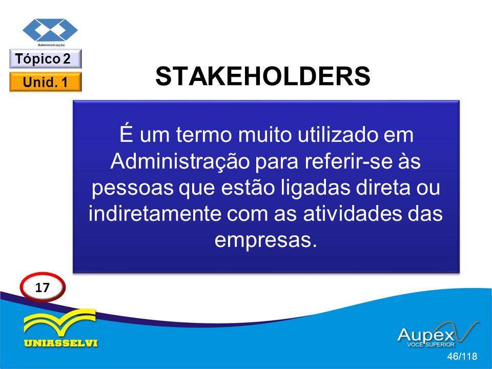 STAKEHOLDERS É um termo muito utilizado em Administração para referir-se às pessoas que estão ligadas direta ou indiretamente com as atividades das empresas.