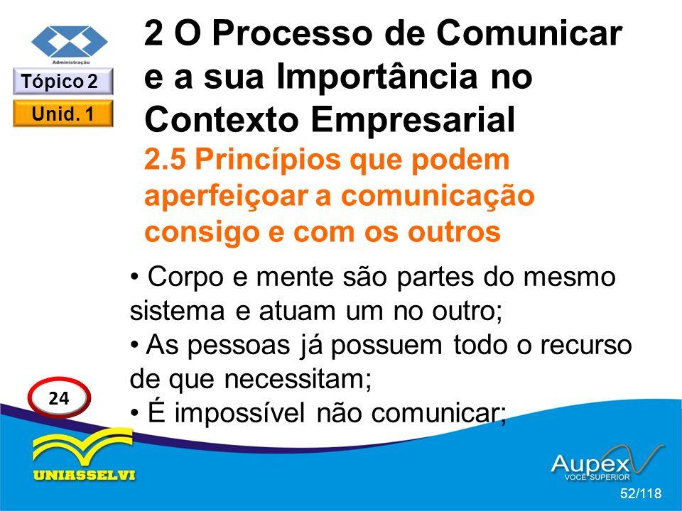 Corpo e mente são partes do mesmo sistema e atuam um no outro; As pessoas já possuem todo o recurso de que necessitam; É impossível não comunicar; 2 O Processo de Comunicar e a sua Importância no Contexto Empresarial 2.5 Princípios que podem aperfeiçoar a comunicação consigo e com os outros 52/118 Tópico 2 Unid.