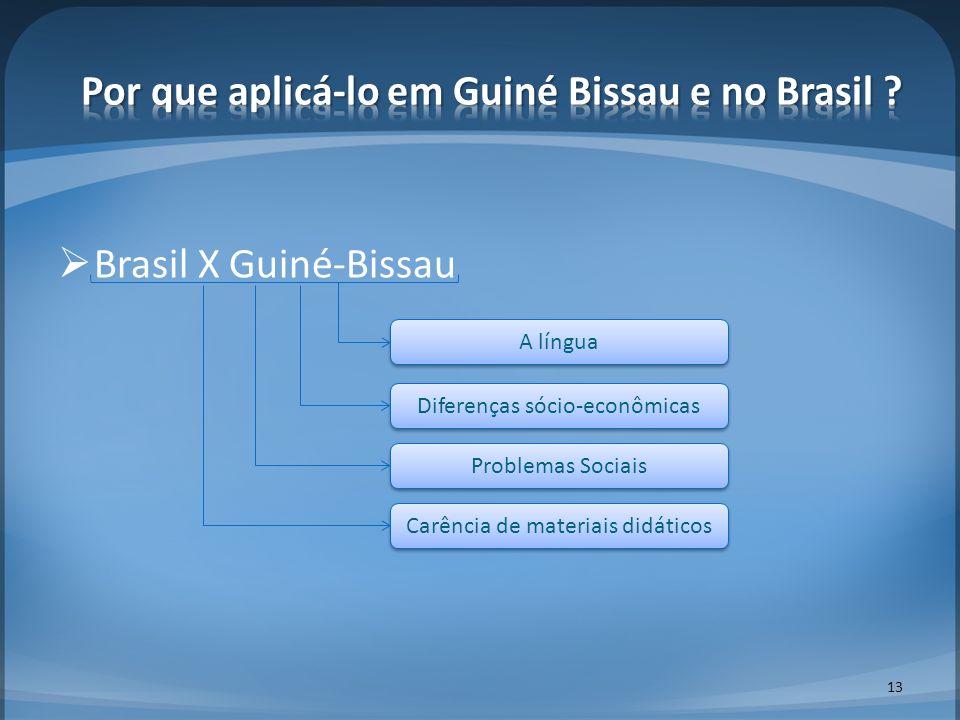 Brasil X Guiné-Bissau 13 A língua Diferenças sócio-econômicas Carência de materiais didáticos Problemas Sociais