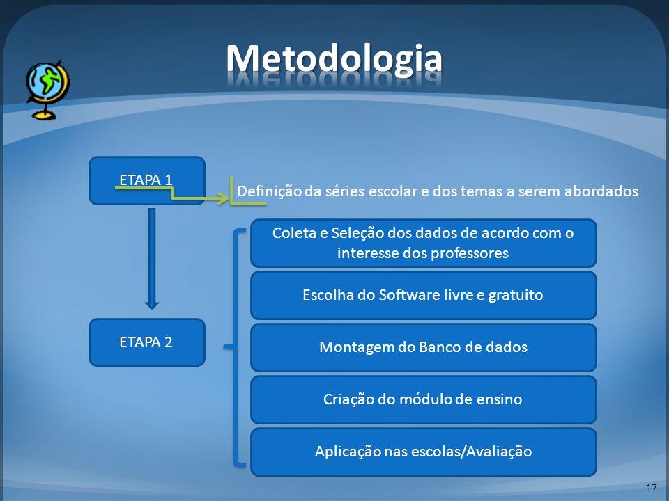 ETAPA 2 Coleta e Seleção dos dados de acordo com o interesse dos professores 17 ETAPA 1 Definição da séries escolar e dos temas a serem abordados Esco