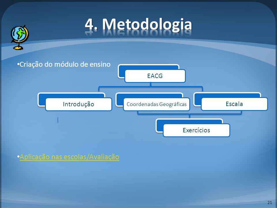 21 Criação do módulo de ensino Aplicação nas escolas/Avaliação EACG Escala Introdução Coordenadas Geográficas Exercícios
