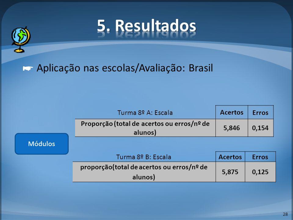 28 Aplicação nas escolas/Avaliação: Brasil Módulos Turma 8º A: Escala Acertos Erros Proporção (total de acertos ou erros/nº de alunos) 5,8460,154 Turm