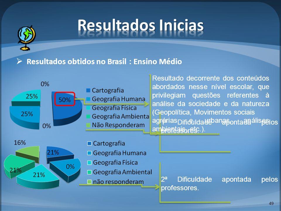 Resultados obtidos no Brasil : Ensino Médio 49 1ª Dificuldade apontada pelos professores. 2ª Dificuldade apontada pelos professores. Resultado decorre