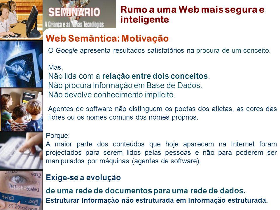 Web Semântica: Motivação Agentes de software não distinguem os poetas dos atletas, as cores das flores ou os nomes comuns dos nomes próprios.