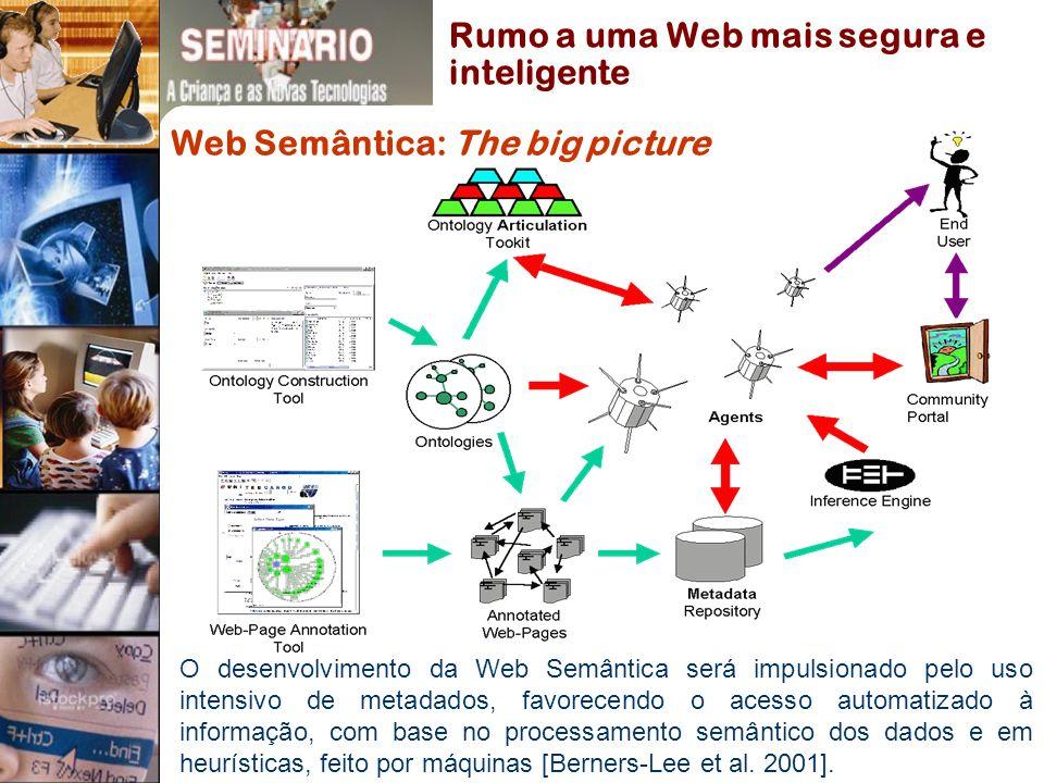 Web Semântica: The big picture O desenvolvimento da Web Semântica será impulsionado pelo uso intensivo de metadados, favorecendo o acesso automatizado à informação, com base no processamento semântico dos dados e em heurísticas, feito por máquinas [Berners-Lee et al.