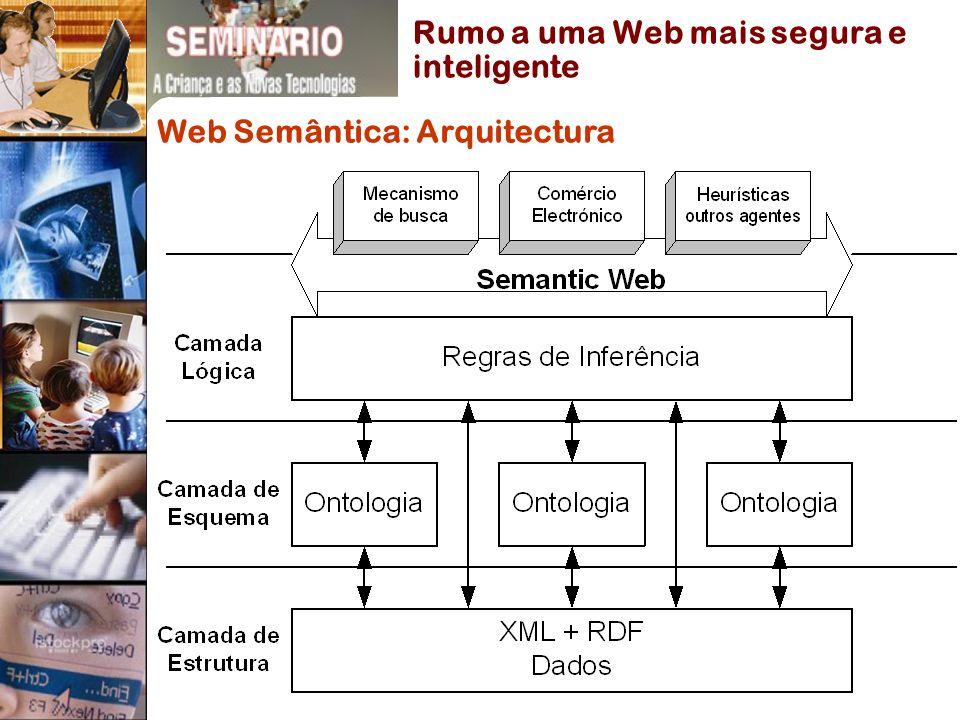Web Semântica: Arquitectura Rumo a uma Web mais segura e inteligente