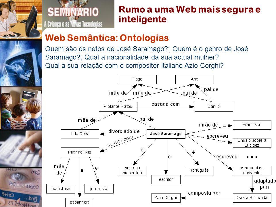 Web Semântica: Ontologias Quem são os netos de José Saramago?; Quem é o genro de José Saramago?; Qual a nacionalidade da sua actual mulher.