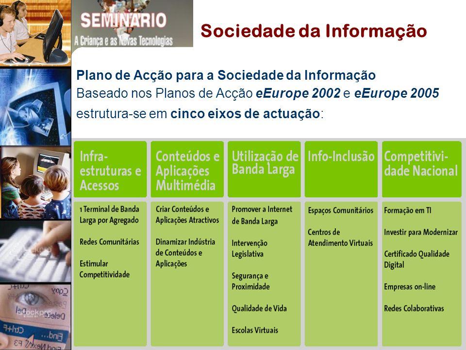 Plano de Acção para a Sociedade da Informação Baseado nos Planos de Acção eEurope 2002 e eEurope 2005 estrutura-se em cinco eixos de actuação: Sociedade da Informação