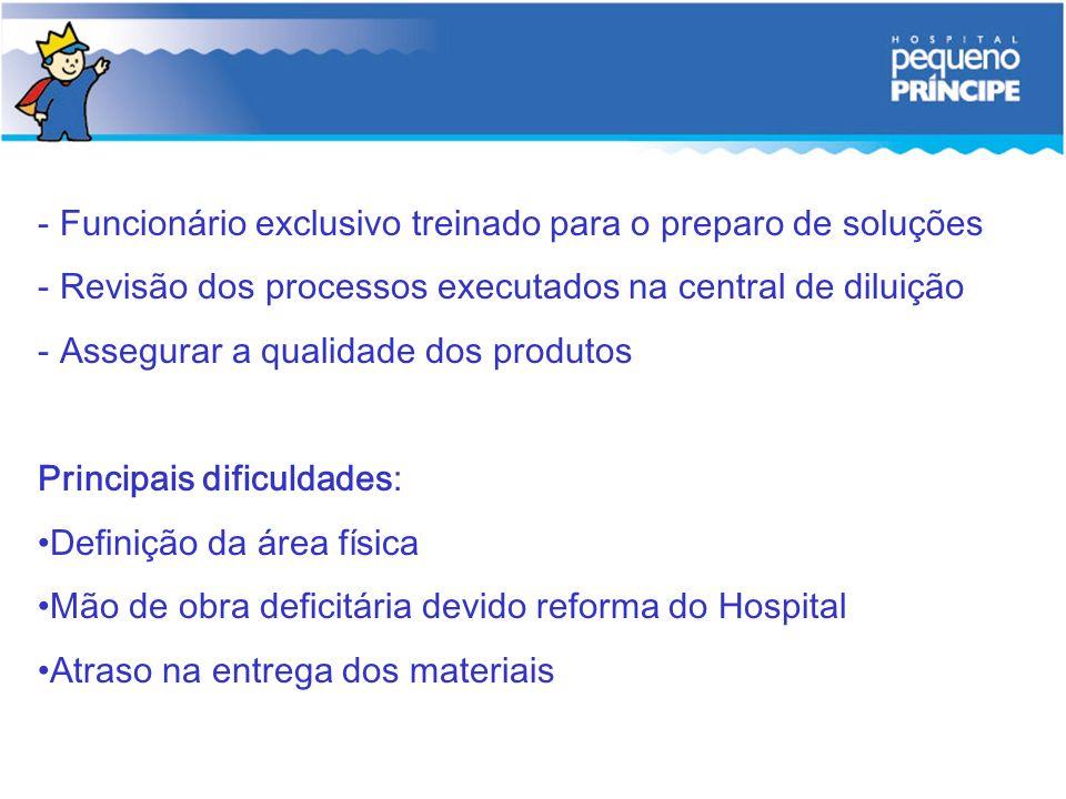 - Funcionário exclusivo treinado para o preparo de soluções - Revisão dos processos executados na central de diluição - Assegurar a qualidade dos prod