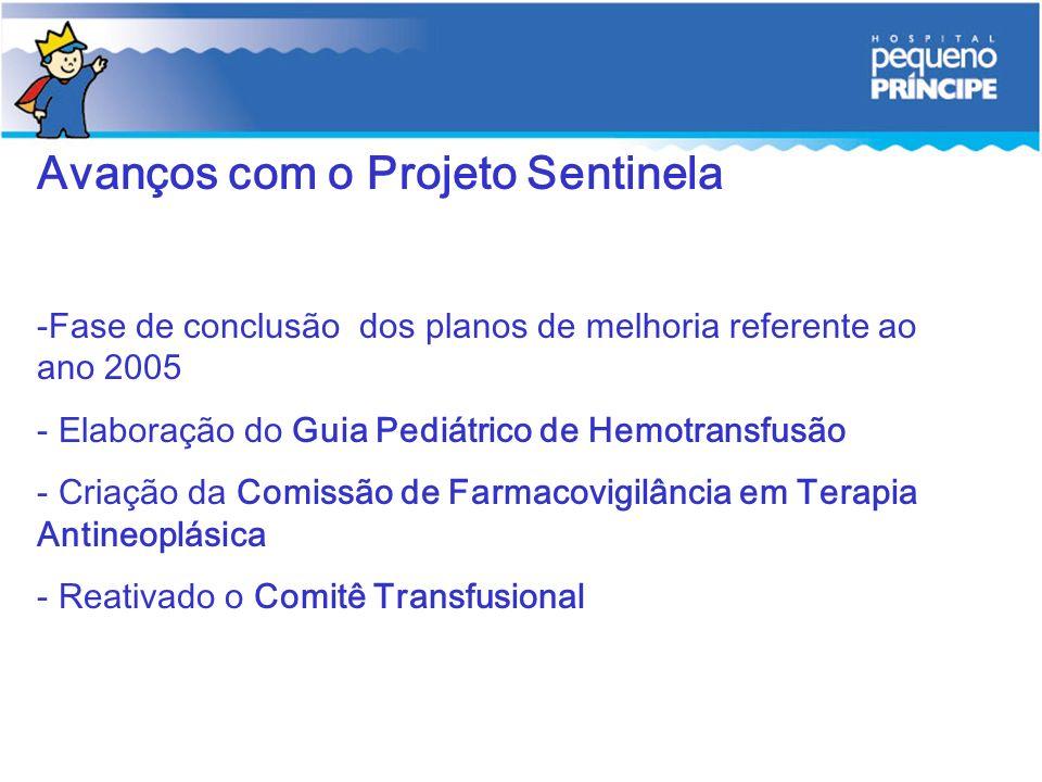 Avanços com o Projeto Sentinela -Fase de conclusão dos planos de melhoria referente ao ano 2005 - Elaboração do Guia Pediátrico de Hemotransfusão - Cr