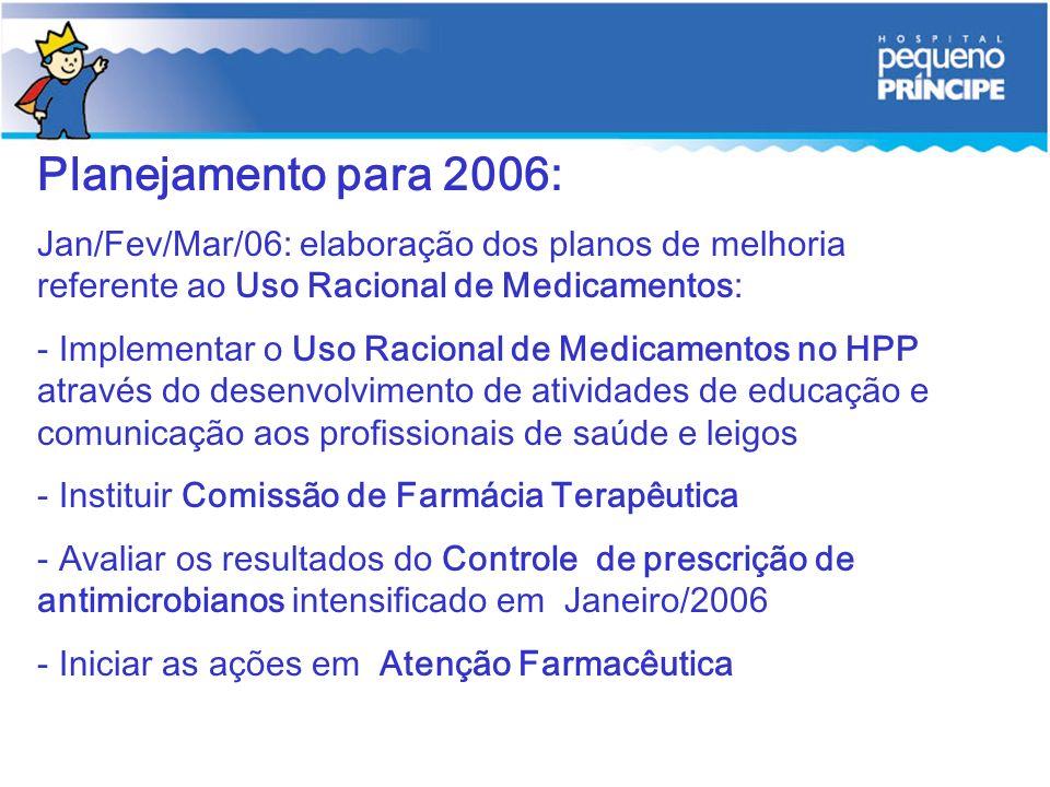 Planejamento para 2006: Jan/Fev/Mar/06: elaboração dos planos de melhoria referente ao Uso Racional de Medicamentos: - Implementar o Uso Racional de M