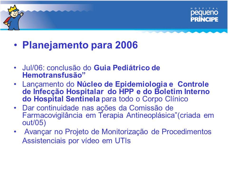 Planejamento para 2006 Jul/06: conclusão do Guia Pediátrico de Hemotransfusão Lançamento do Núcleo de Epidemiologia e Controle de Infecção Hospitalar