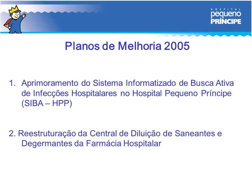Planos de Melhoria 2005 1.Aprimoramento do Sistema Informatizado de Busca Ativa de Infecções Hospitalares no Hospital Pequeno Príncipe (SIBA – HPP) 2.