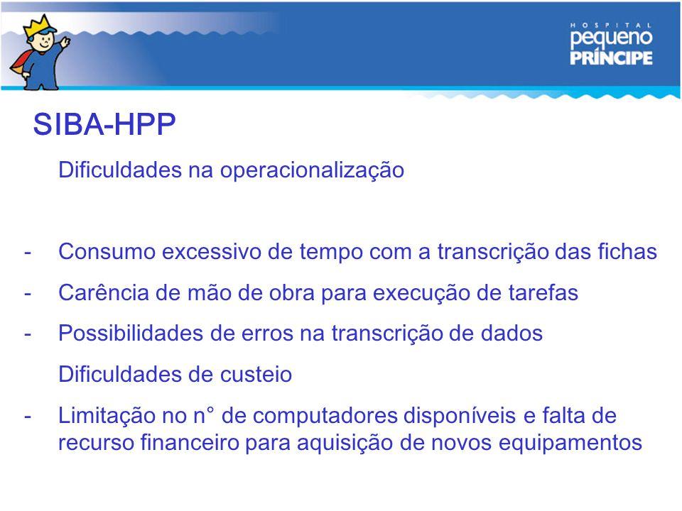 SIBA-HPP Dificuldades na operacionalização -Consumo excessivo de tempo com a transcrição das fichas -Carência de mão de obra para execução de tarefas