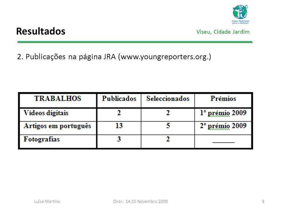 Viseu, Cidade Jardim Resultados 9Ovar, 14-15 Novembro 2009Luísa Martins 2. Publicações na página JRA (www.youngreporters.org.)