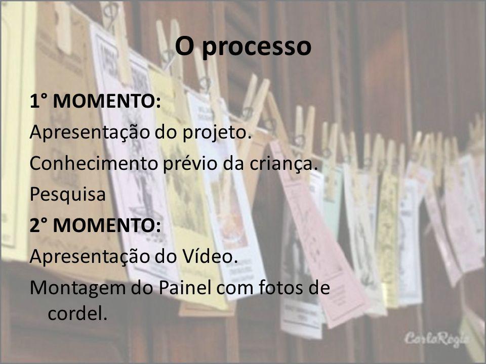 O processo 1° MOMENTO: Apresentação do projeto. Conhecimento prévio da criança. Pesquisa 2° MOMENTO: Apresentação do Vídeo. Montagem do Painel com fot