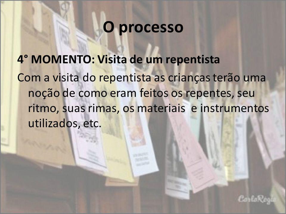 O processo 4° MOMENTO: Visita de um repentista Com a visita do repentista as crianças terão uma noção de como eram feitos os repentes, seu ritmo, suas