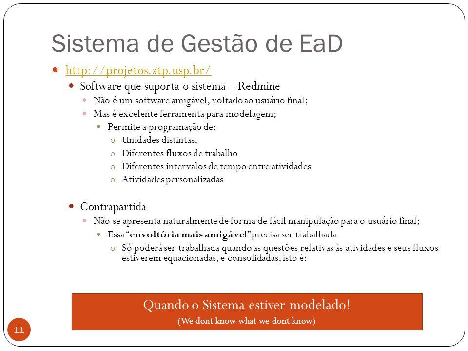 Sistema de Gestão de EaD 11 http://projetos.atp.usp.br/ Software que suporta o sistema – Redmine Não é um software amigável, voltado ao usuário final;