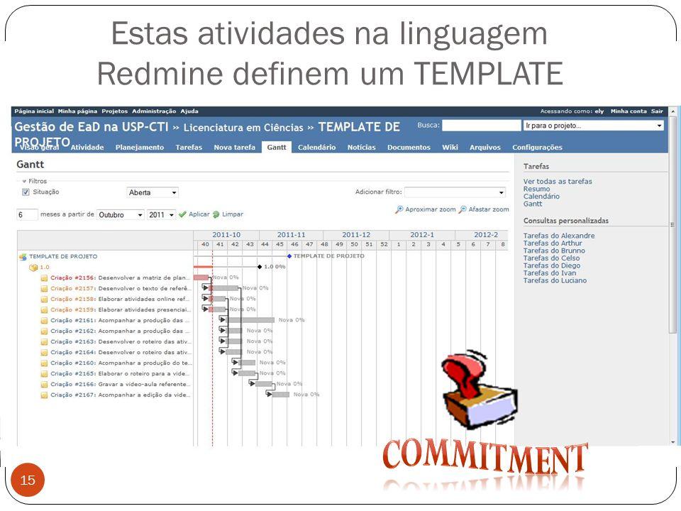 Estas atividades na linguagem Redmine definem um TEMPLATE 15