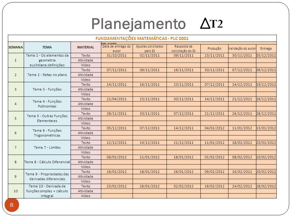 Planejamento 8 FUNDAMENTAÇÕES MATEMÁTICAS - PLC 0001 SEMANATEMAMATERIAL ENTREGA DE CONTEÚDO Data de entrega do autor Ajustes solicitados pelo DI Respo
