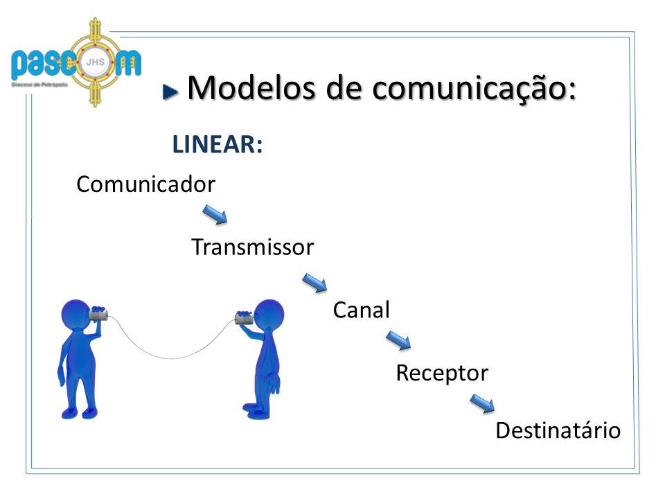 Modelos de comunicação: Modelos de comunicação: LINEAR: Comunicador Transmissor Canal Receptor Destinatário