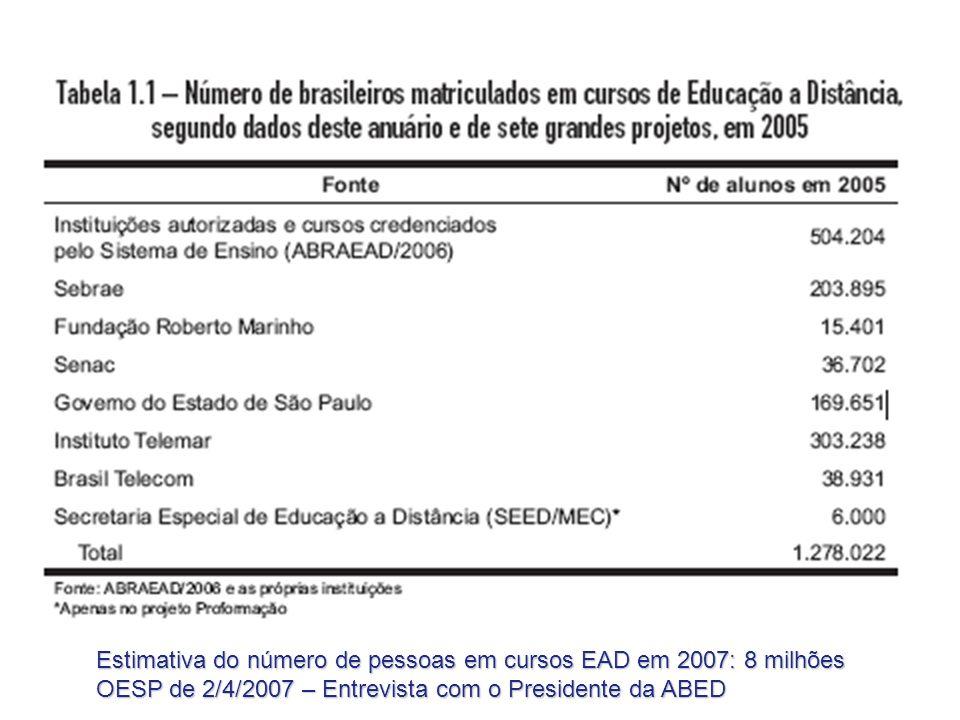 Estimativa do número de pessoas em cursos EAD em 2007: 8 milhões OESP de 2/4/2007 – Entrevista com o Presidente da ABED