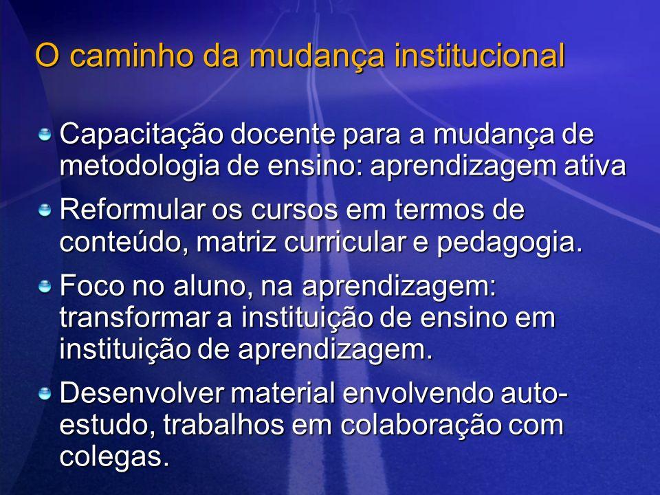O caminho da mudança institucional Capacitação docente para a mudança de metodologia de ensino: aprendizagem ativa Reformular os cursos em termos de c