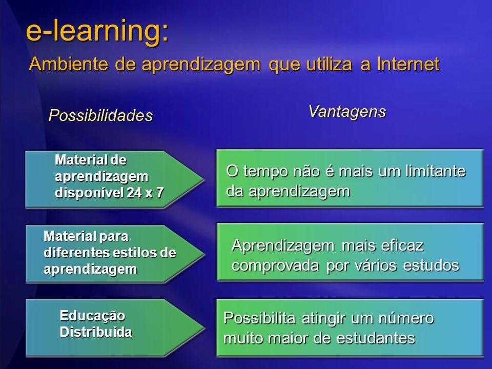 Material para diferentes estilos de aprendizagem Educação Distribuída e-learning: Vantagens Material de aprendizagem disponível 24 x 7 O tempo não é m