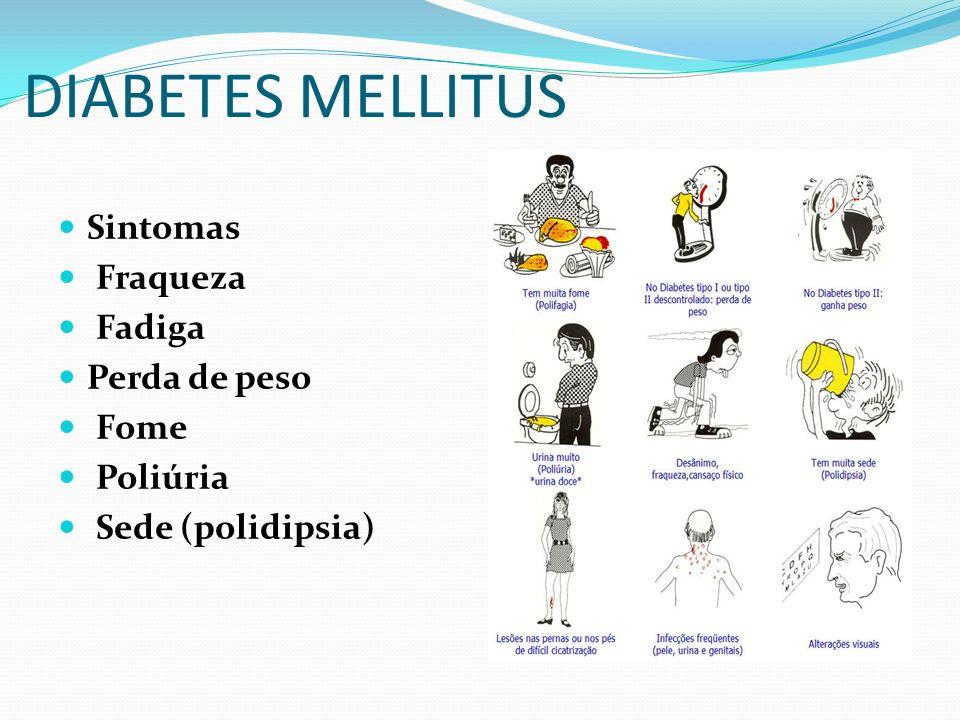 DIABETES MELLITUS Sintomas Fraqueza Fadiga Perda de peso Fome Poliúria Sede (polidipsia)