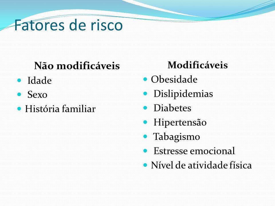 Fatores de risco Não modificáveis Idade Sexo História familiar Modificáveis Obesidade Dislipidemias Diabetes Hipertensão Tabagismo Estresse emocional Nível de atividade física