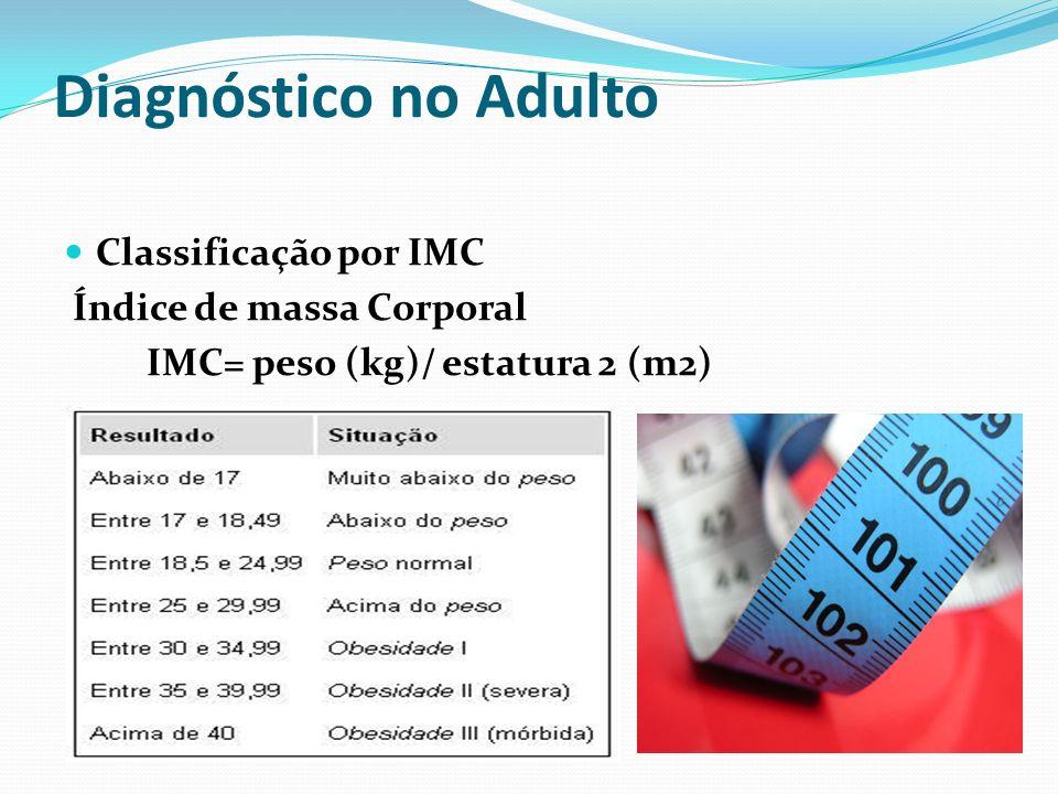 Diagnóstico no Adulto Classificação por IMC Índice de massa Corporal IMC= peso (kg)/ estatura 2 (m2)