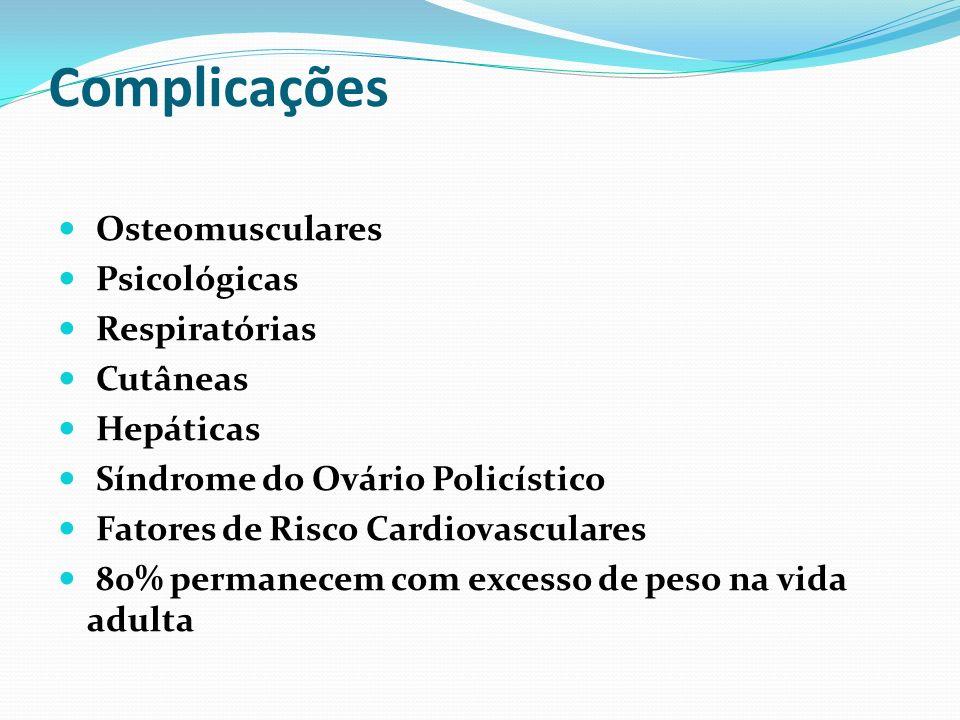 Complicações Osteomusculares Psicológicas Respiratórias Cutâneas Hepáticas Síndrome do Ovário Policístico Fatores de Risco Cardiovasculares 80% permanecem com excesso de peso na vida adulta