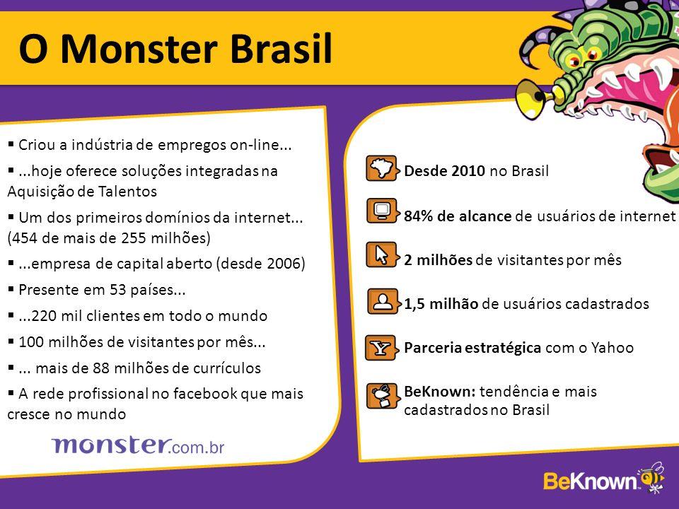 O Monster Brasil Desde 2010 no Brasil 2 milhões de visitantes por mês 1,5 milhão de usuários cadastrados Parceria estratégica com o Yahoo BeKnown: tendência e mais cadastrados no Brasil 84% de alcance de usuários de internet Criou a indústria de empregos on-line......hoje oferece soluções integradas na Aquisição de Talentos Um dos primeiros domínios da internet...