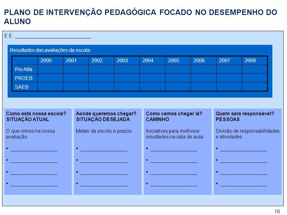 16 PLANO DE INTERVENÇÃO PEDAGÓGICA FOCADO NO DESEMPENHO DO ALUNO E.E.
