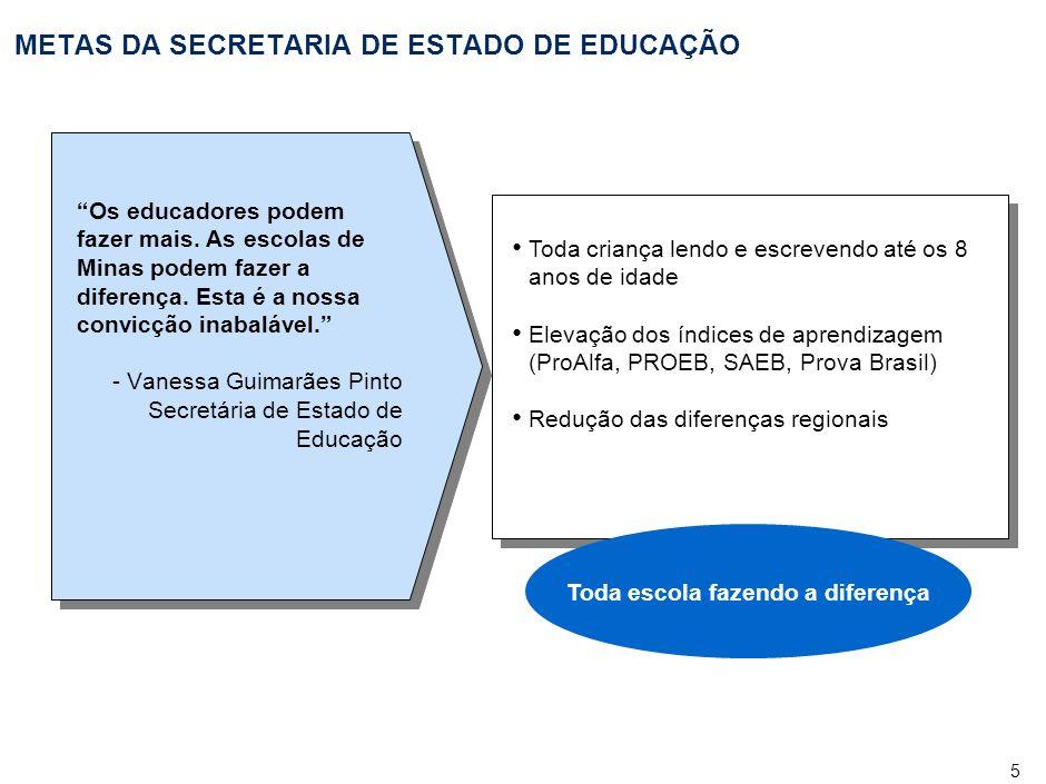 5 METAS DA SECRETARIA DE ESTADO DE EDUCAÇÃO Os educadores podem fazer mais.