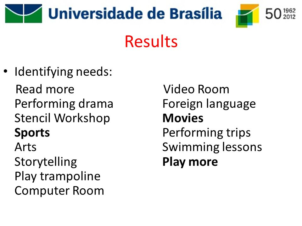 Results Identifying needs: Read more Performing drama Stencil Workshop Sports Arts Storytelling Play trampoline Computer Room Video Room Foreign langu