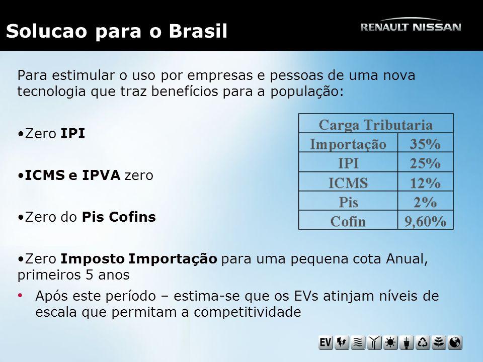 Solucao para o Brasil Para estimular o uso por empresas e pessoas de uma nova tecnologia que traz benefícios para a população: Zero IPI ICMS e IPVA zero Zero do Pis Cofins Zero Imposto Importação para uma pequena cota Anual, primeiros 5 anos Após este período – estima-se que os EVs atinjam níveis de escala que permitam a competitividade
