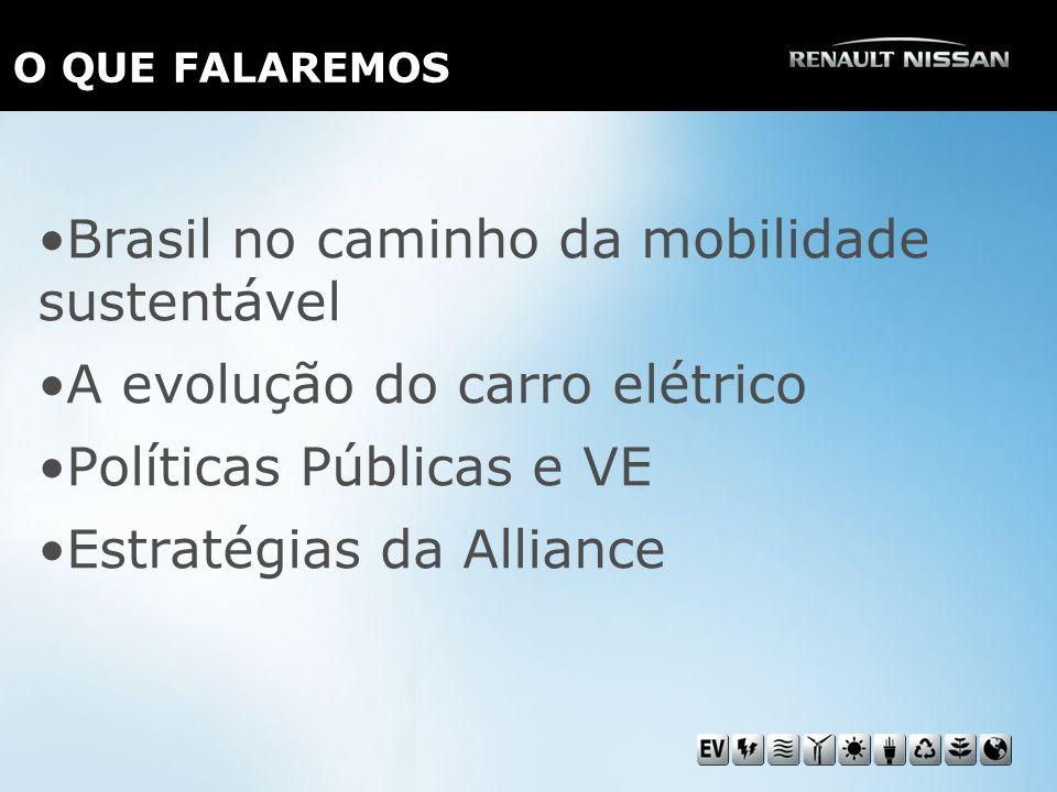 O QUE FALAREMOS Brasil no caminho da mobilidade sustentável A evolução do carro elétrico Políticas Públicas e VE Estratégias da Alliance