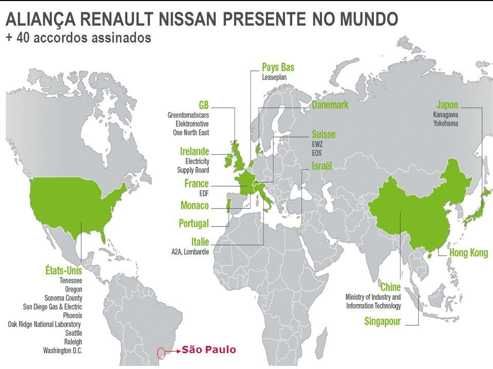 ALIANÇA RENAULT NISSAN PRESENTE NO MUNDO + 40 accordos assinados São Paulo