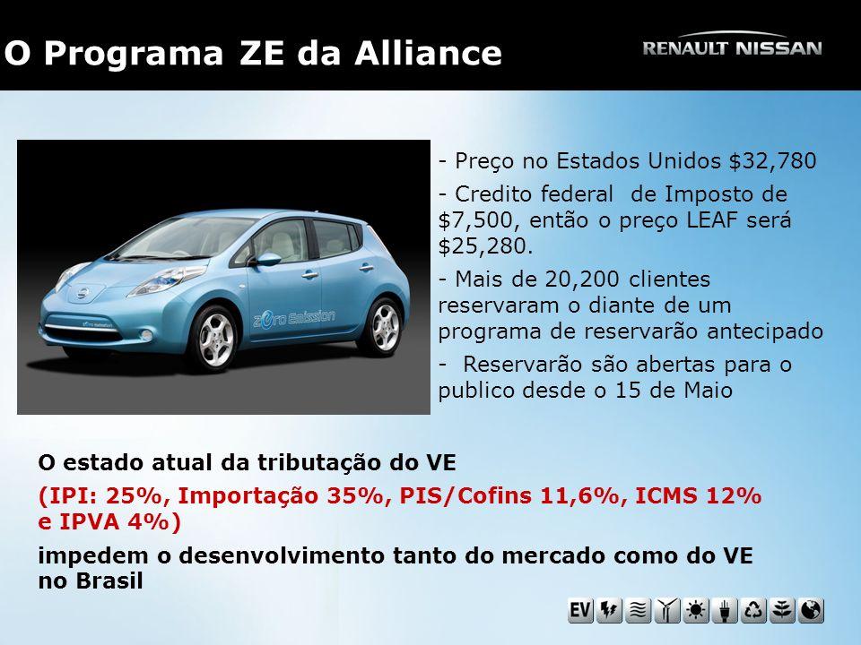 O Programa ZE da Alliance - Preço no Estados Unidos $32,780 - Credito federal de Imposto de $7,500, então o preço LEAF será $25,280.
