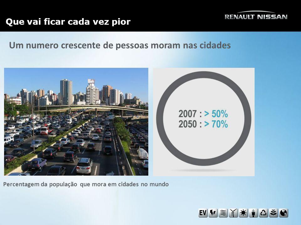 Assinatura de protocolo de intenções com a Prefeitura de São Paulo - São Paulo e membro da C40 e membro da rede Veiculo El é trico - Objetivo de redu ç ão de 30% das emissões de CO2 em 2012 - A Alliance assinou mais de 40 protocolos que resultaram em acordos importantes (Israel, com o projeto Better Place)